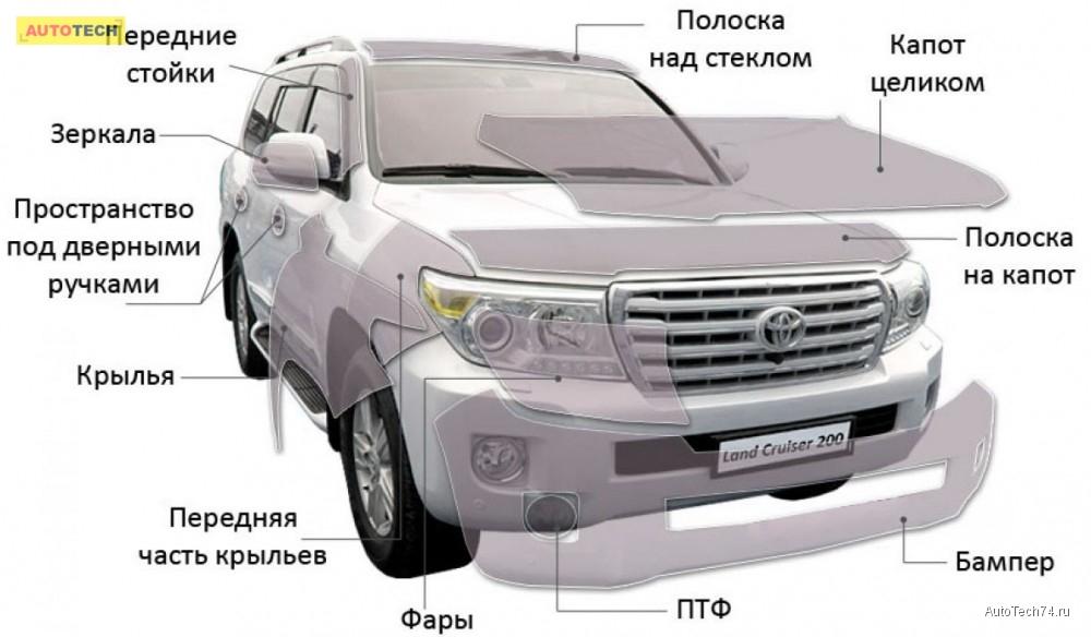 Бронирование кузова автомобиля в Челябинске